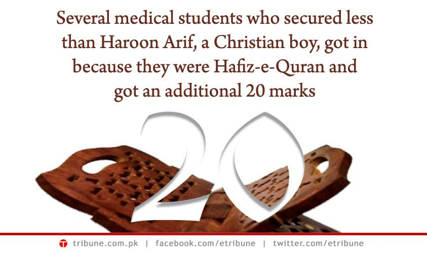 While no extra marks are given to non-Hafiz Muslim students either, minorities' students question the policy of giving extra marks to Hafiz-e-Quran students.