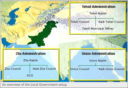Pakistan has been a federation since independence, partly as the constitutional legacy of British India, partly as the result of necessity from 1947 to 1971 when it comprised two non-contiguous territorial units and partly because the provinces had developed distinct ethnic and linguistic identities of their own as sovereign states. (M. Waseem)