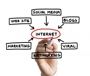 Types-of-Internet-Marketing-2